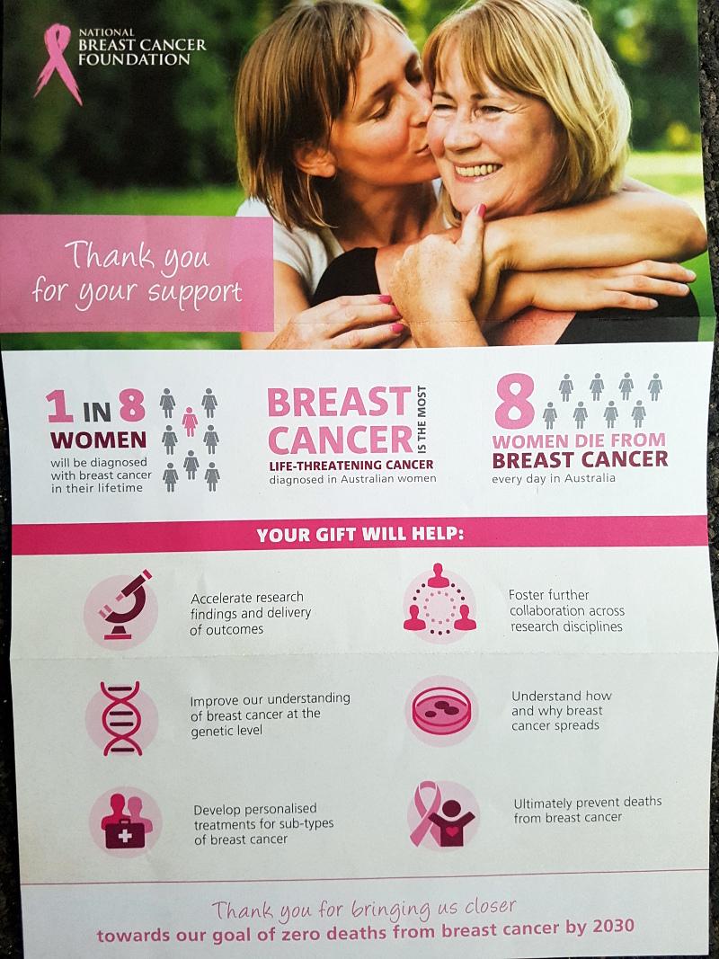 Cancer research Wangaratta